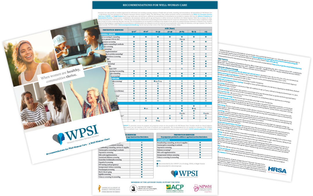 New Release: Green Journal publication on WPSI Well-Woman Chart
